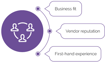 Image text: Business fit, vendor reputation, first-hand experience