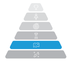 Strategic planning Pyramid with focus on approach