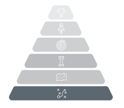 Strategic planning Pyramid with focus on tactics