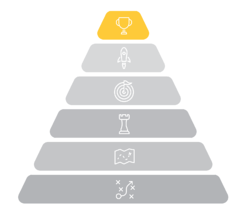 Strategic planning Pyramid with focus on vision